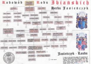 drzewo_genealogiczne_12