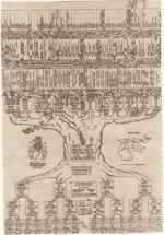 drzewo_genealogiczne_4