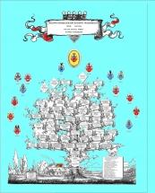 drzewo_genealogiczne_13